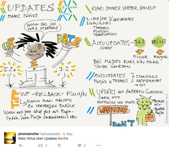 """Skribble zum Vortrag """"Updates in WordPress – Wie? Wo? Was? Warum?"""" von Marc Nilius auf dem WordCamp Frankfurt 2016"""