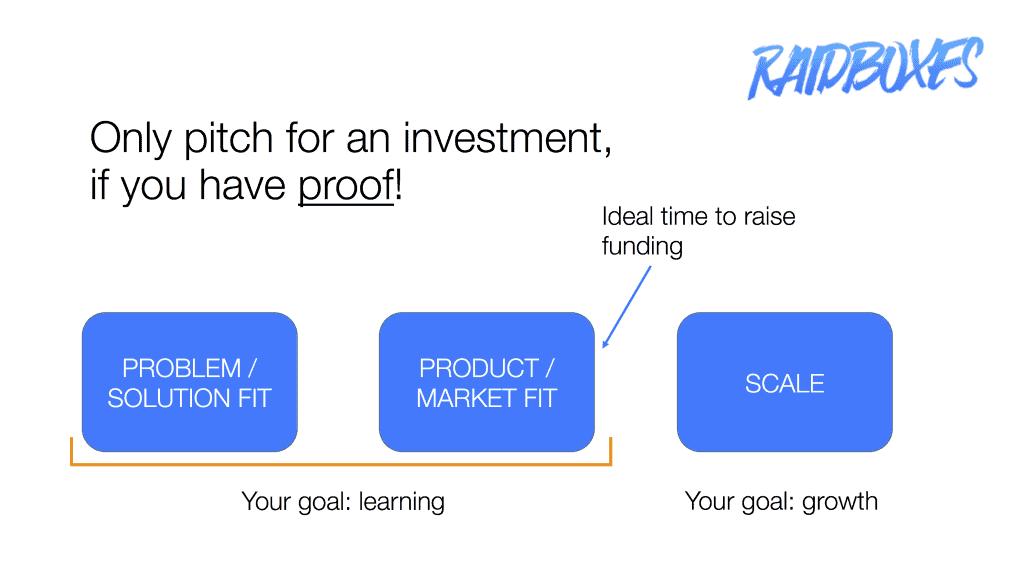 Seed-Investment: Der richtige Zeitpunkt ist entscheidend