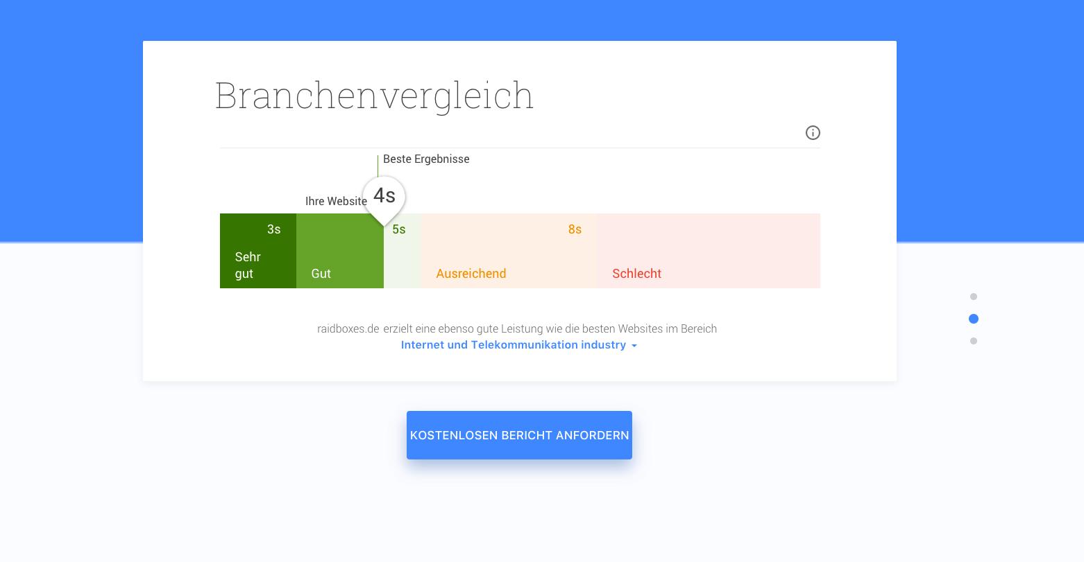 Dieser Screenshot zeigt, wie der Branchenvergleich in Test My Site aussieht.