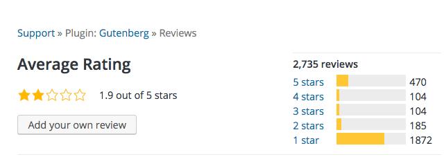 Gutenberg Bewertung WordPress.org