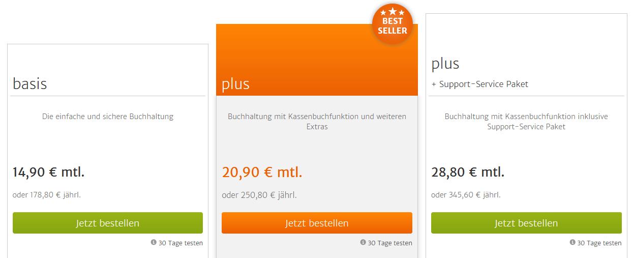 preços de lexware